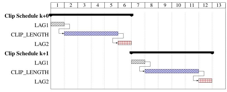 svcl - acquisition module